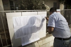 A Palestinian man looks for his name on the registered voters' list outside a polling station in the West Bank city of Ramallah. (AFP Photo)