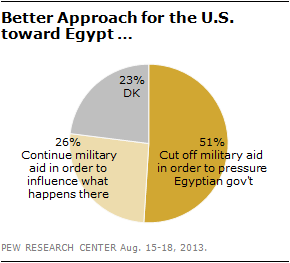 Photo Courtesy of Pew Research Center