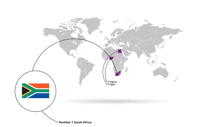 South Africa tops Country Brand Ranking in Africa, followed by Nigeria then Egypt. (Photo Courtesy of Bloom Consulting )