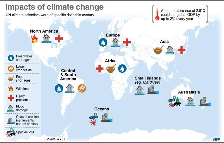 Map detailing economic damage predicted if climate change continues unchecked (AFP Photo)
