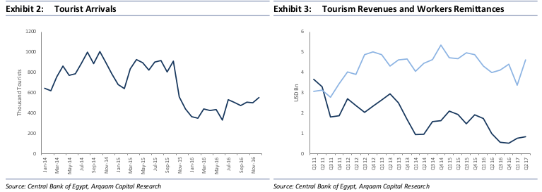 devil tourism