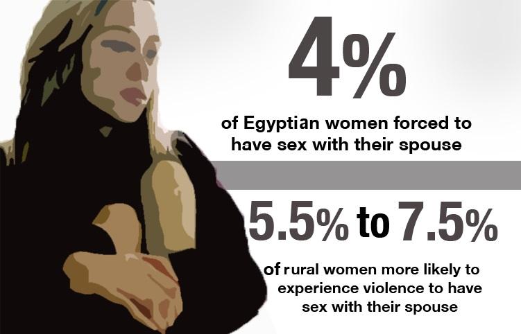forced sex (1), rape