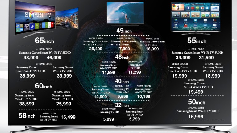 Prices Of Samsung Tvs Increase In January Daily News Egypt