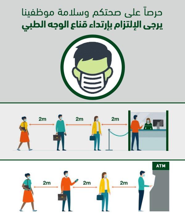 السلطات المصرفية المصرية تتحرك لحماية القطاع من الموجة الثانية لكوفيد -19