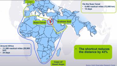 Suez Canal: Egypt's gift to world, lifeblood of international economy